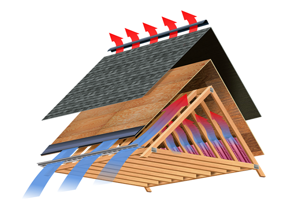 Roofing Ventilation and Insulation in Oregon