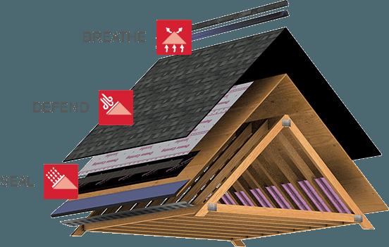 Roofing Contractor Salem Oregon Roofers Salem Oregon